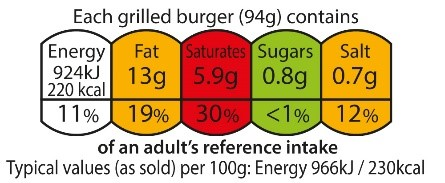 The UK's 'traffic light' label. It provides information on 4 key nutrients of concern (fat, saturated fats, sugar and salt) and gives a red, amber or green colour for each nutrient depending on the amounts.