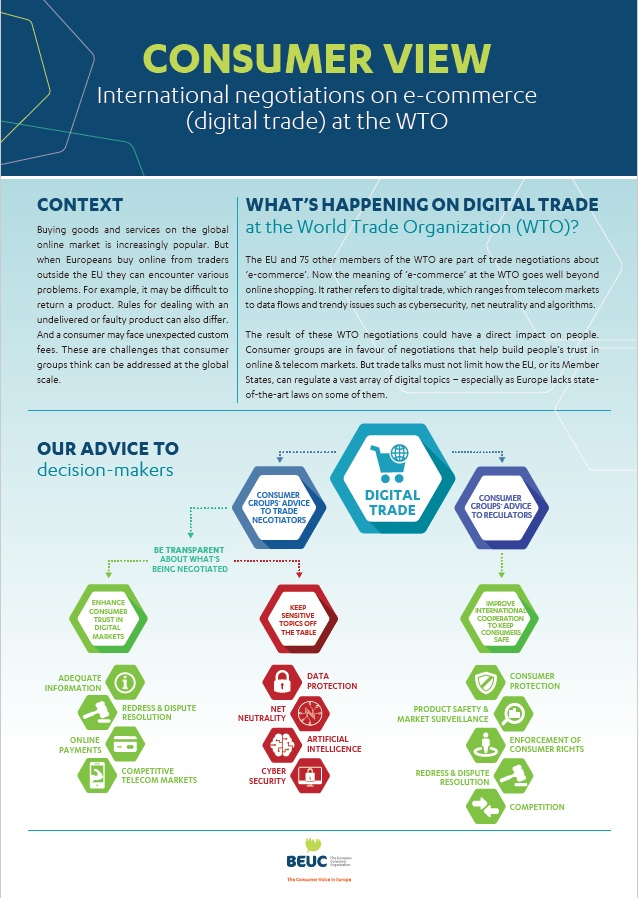 Picture of a front page of a document. The document contains European consumer groups' recommendations to EU negotiators for digital trade (e-commerce) talks at the WTO.